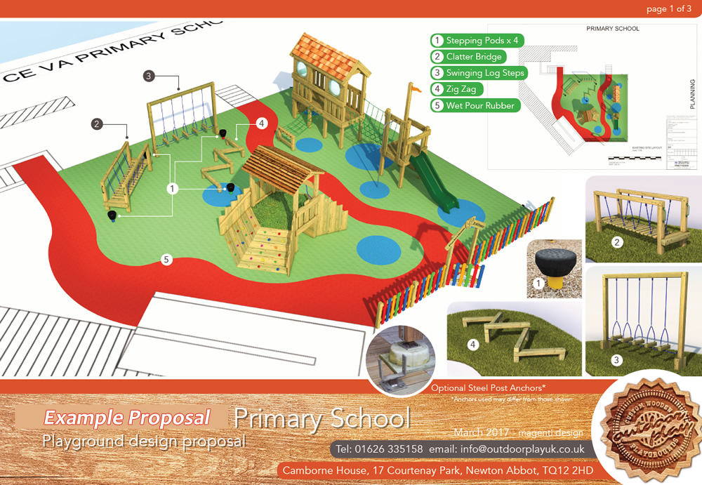 Childrens Play Areas Blog Outdoor Play Uk