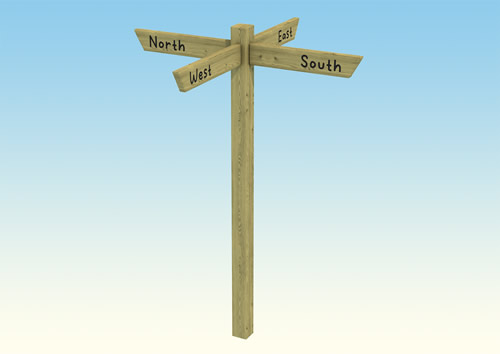 A wooden 4 way sign post
